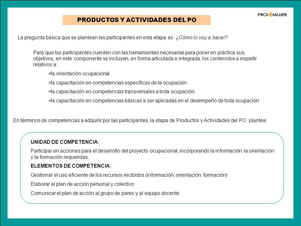 PRODUCTOS Y ACTIVIDADES DEL PO