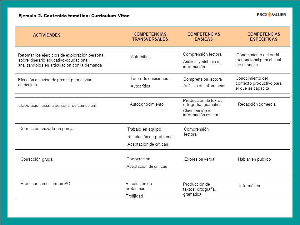 COMPETENCIAS TRANSVERSALES COMPETENCIAS ESPECIFICAS