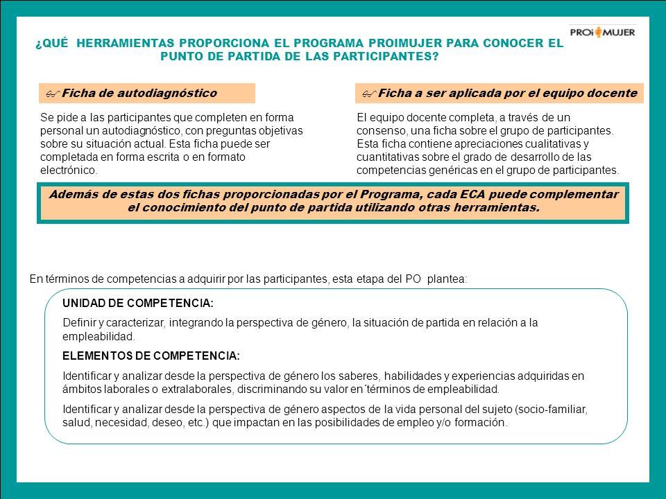 ¿QUÉ HERRAMIENTAS PROPORCIONA EL PROGRAMA PROIMUJER PARA CONOCER EL PUNTO DE PARTIDA DE LAS PARTICIPANTES