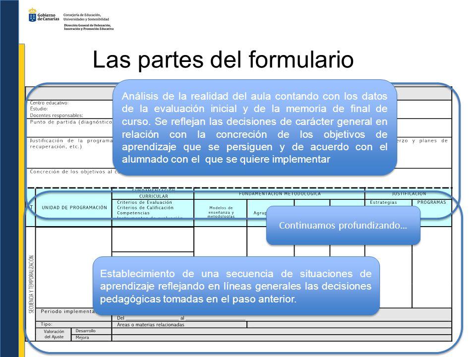 Las partes del formulario