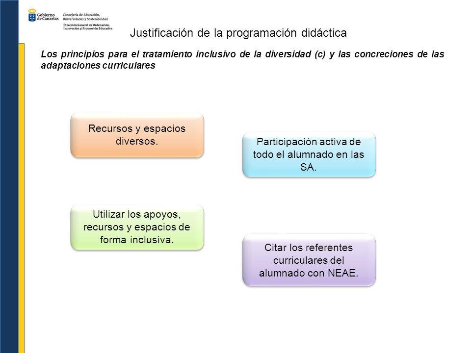 Justificación de la programación didáctica