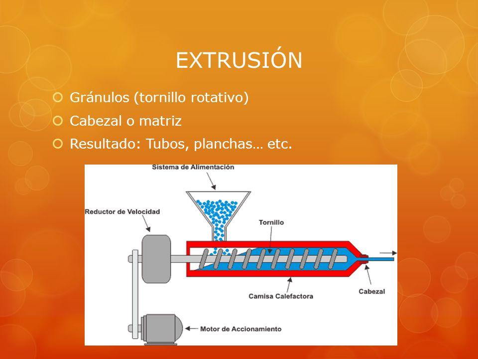 EXTRUSIÓN Gránulos (tornillo rotativo) Cabezal o matriz