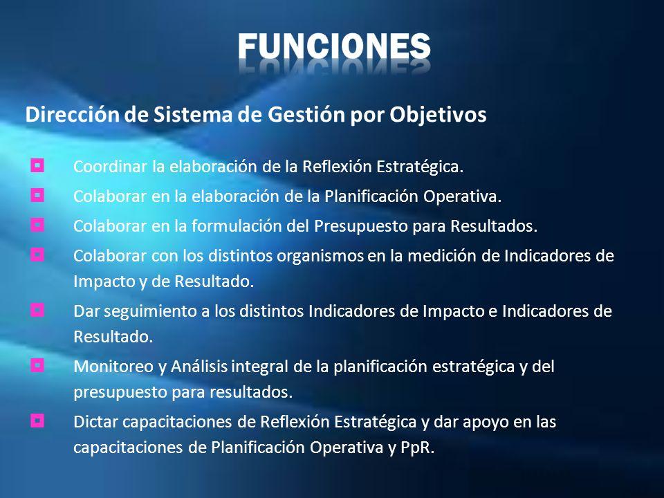 FUNCIONES Dirección de Sistema de Gestión por Objetivos