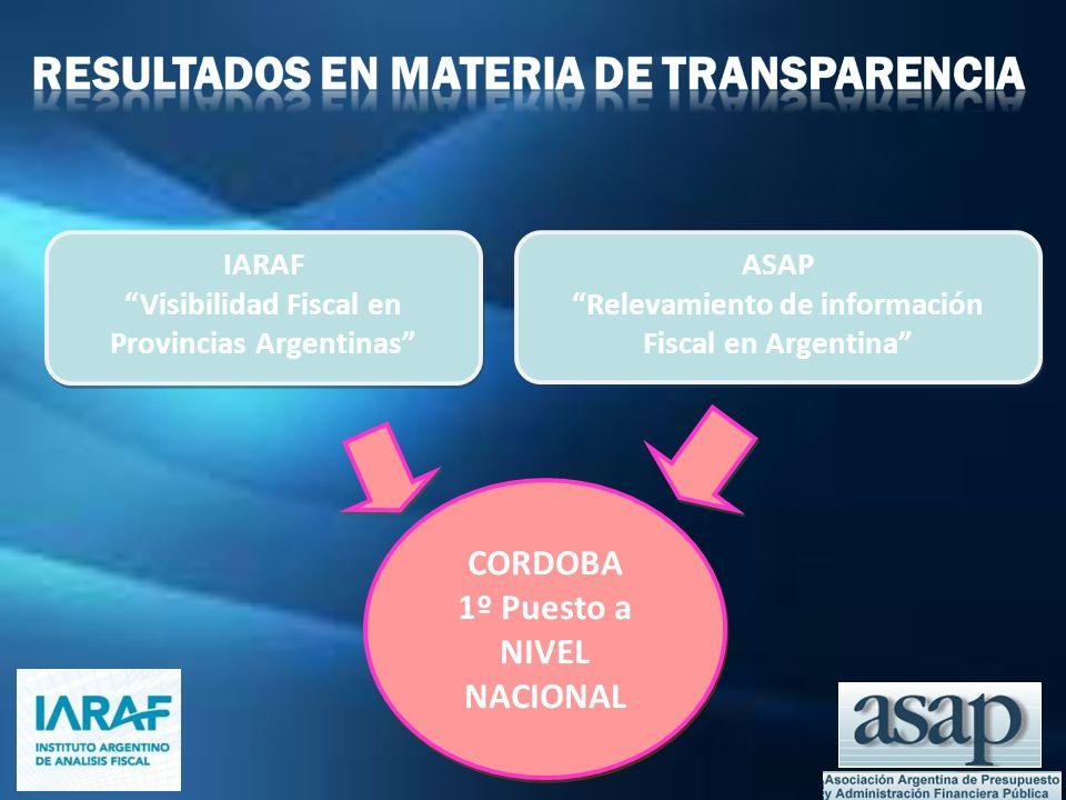 Resultados en materia de transparencia