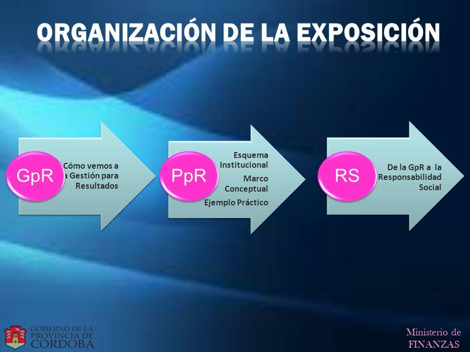 Organización de la exposición