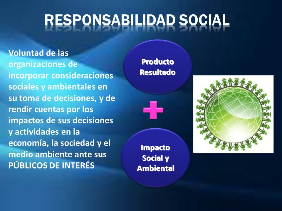 Responsabilidad Social Impacto Social y Ambiental