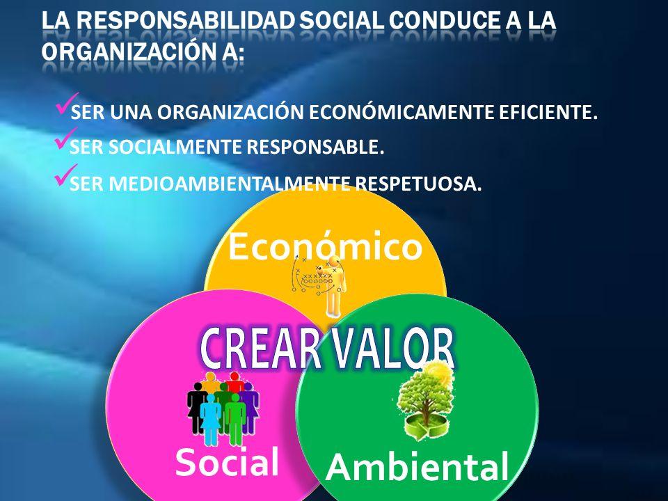 Económico Social Ambiental
