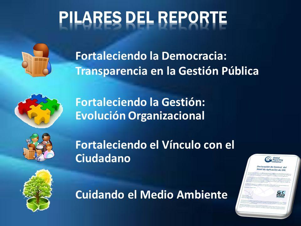 PILARES DEL Reporte Fortaleciendo la Democracia: Transparencia en la Gestión Pública. Fortaleciendo la Gestión: Evolución Organizacional.