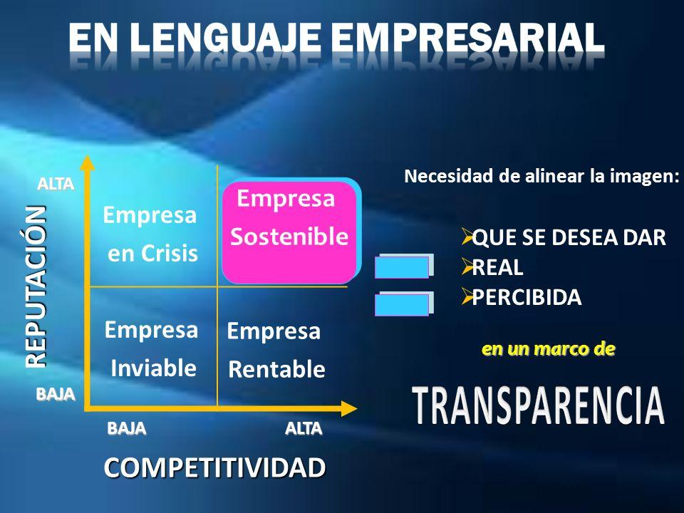 En Lenguaje Empresarial