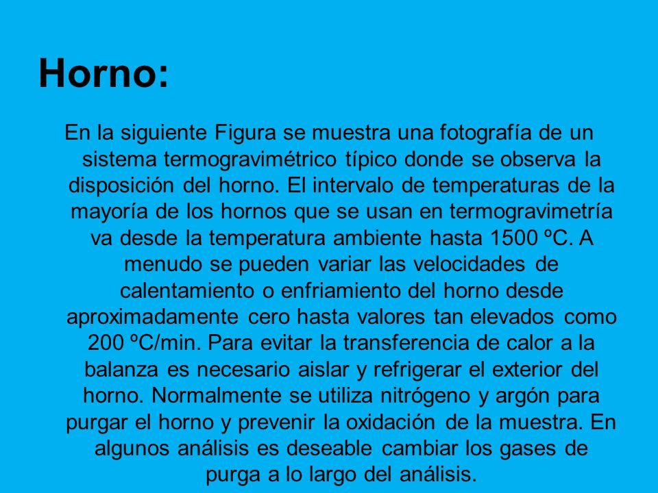 Horno: