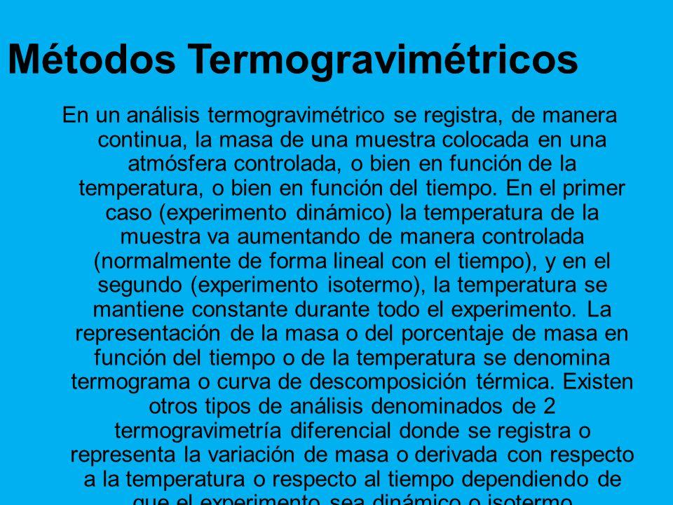 Métodos Termogravimétricos