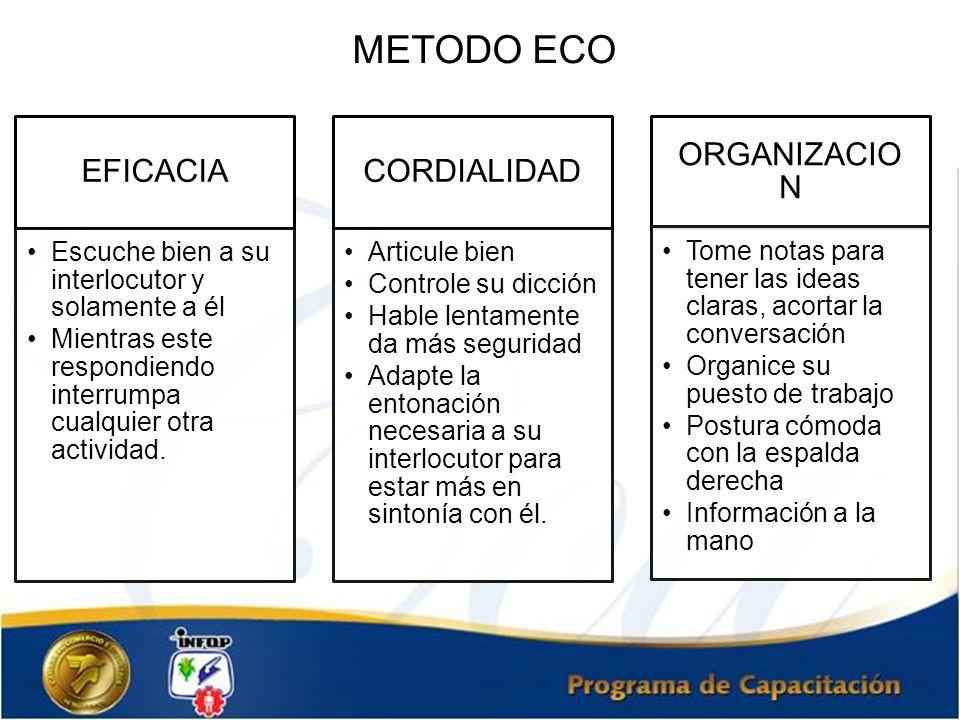 METODO ECO EFICACIA CORDIALIDAD ORGANIZACION