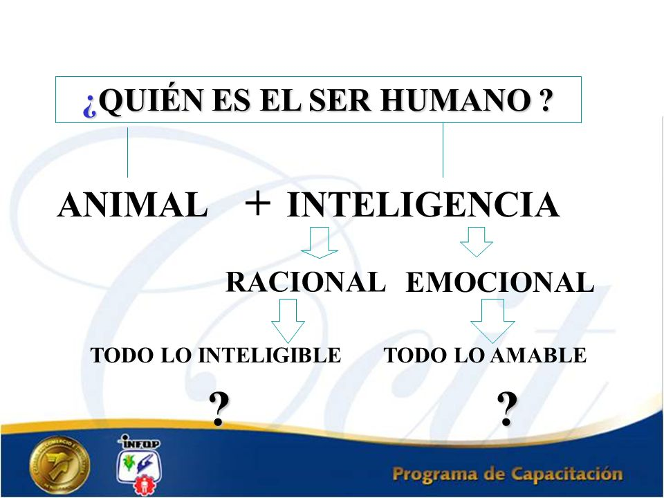 + ANIMAL INTELIGENCIA ¿QUIÉN ES EL SER HUMANO RACIONAL EMOCIONAL