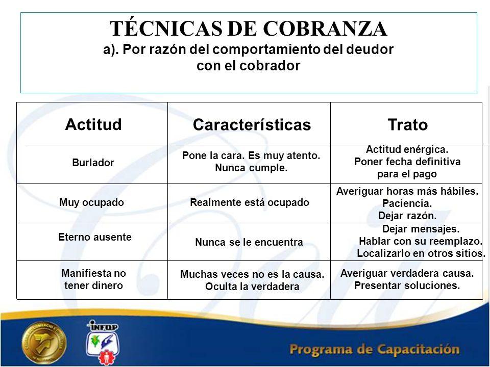 TÉCNICAS DE COBRANZA Actitud Características Trato