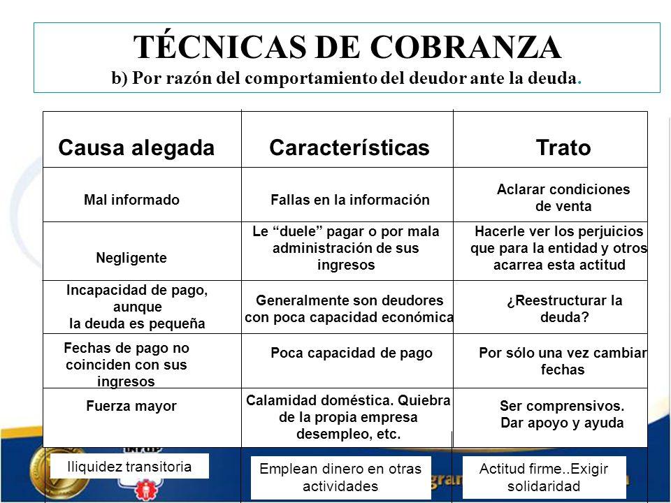 TÉCNICAS DE COBRANZA Causa alegada Características Trato