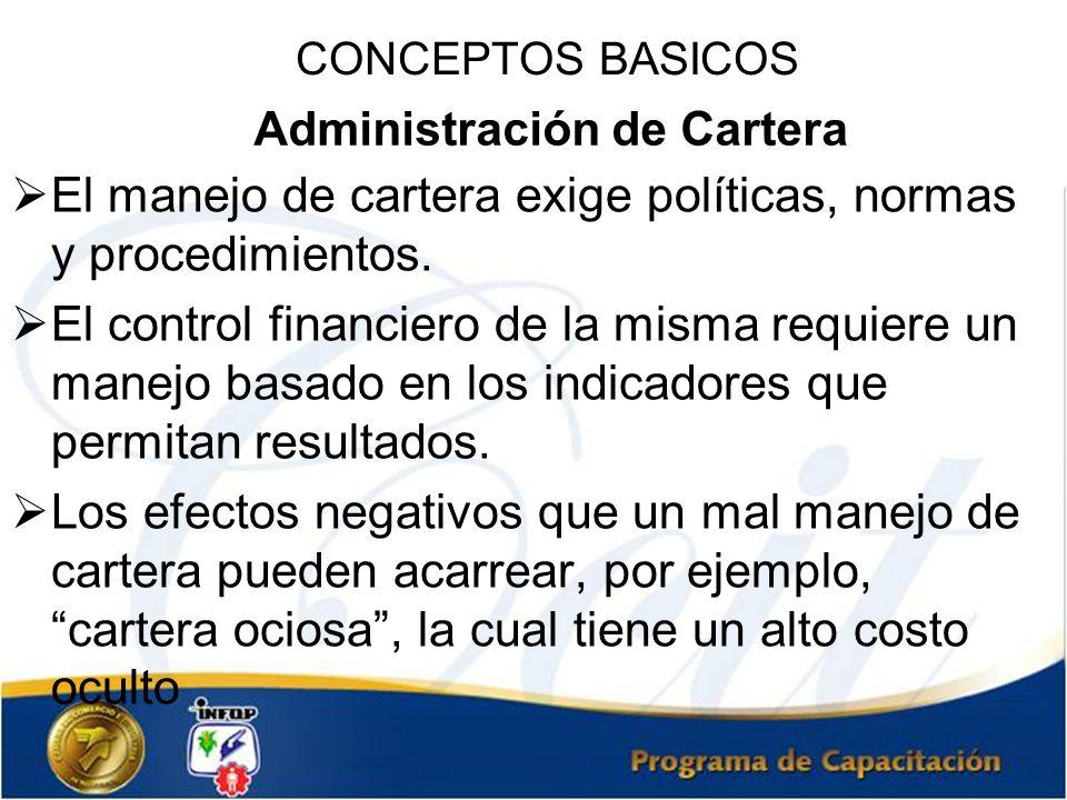 Administración de Cartera