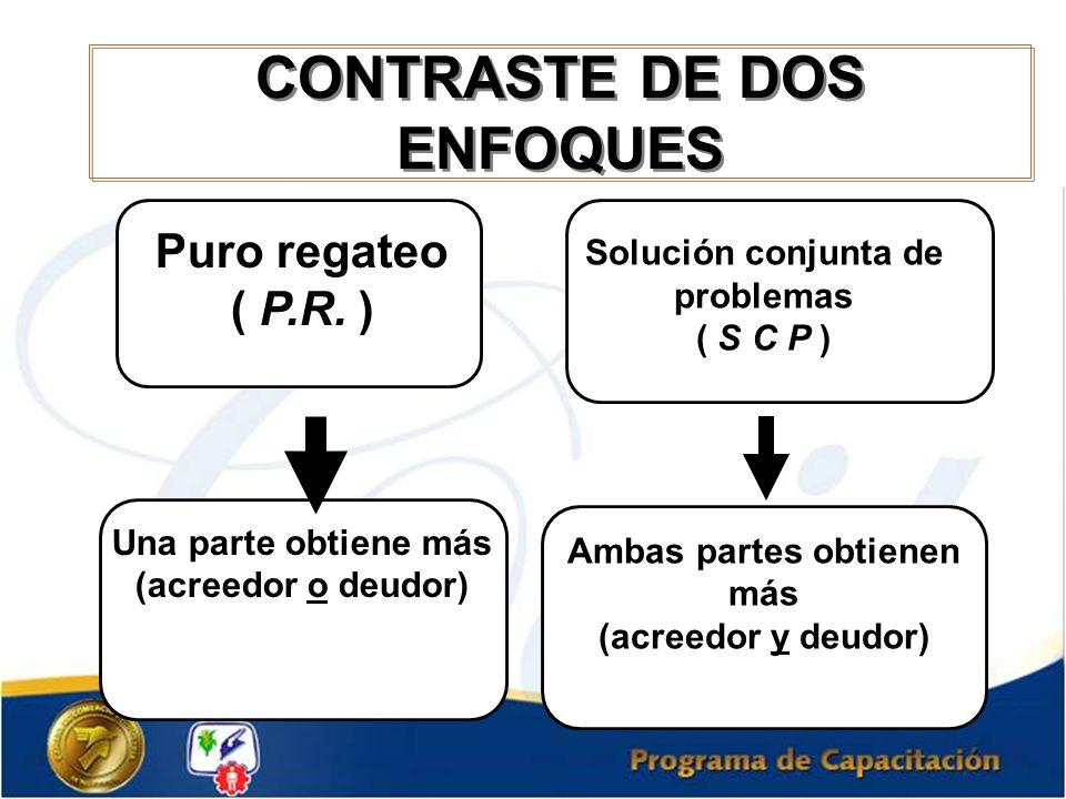 CONTRASTE DE DOS ENFOQUES