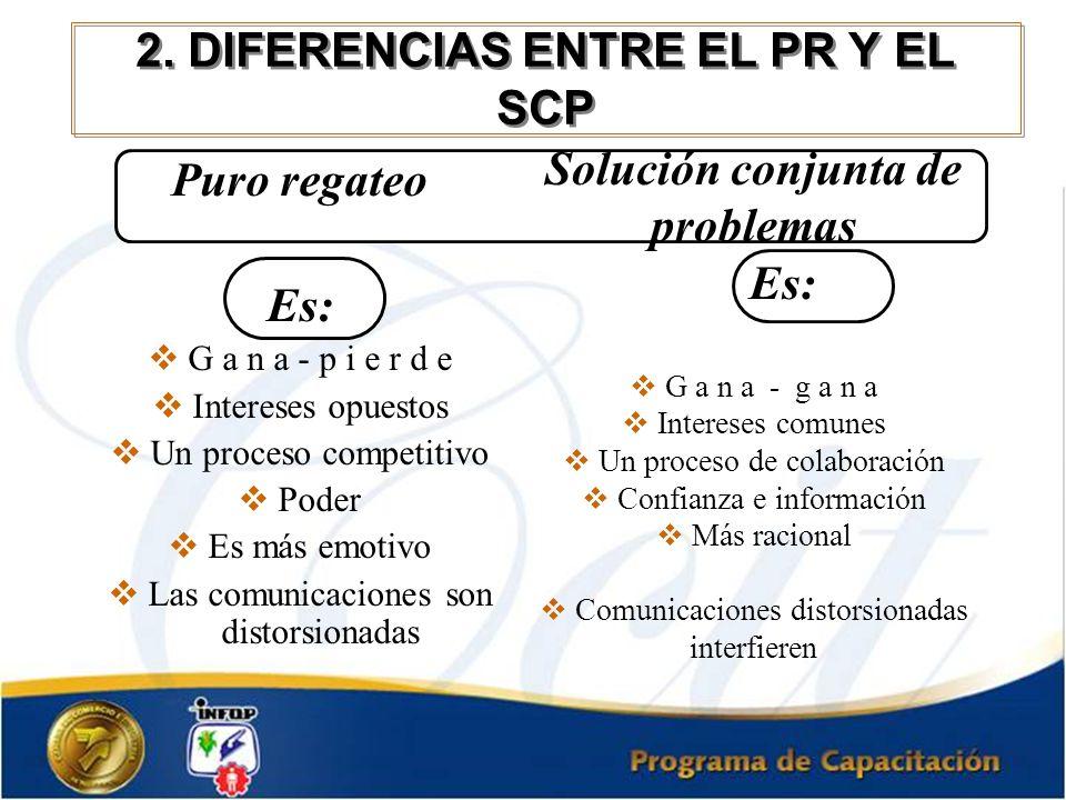 2. DIFERENCIAS ENTRE EL PR Y EL SCP