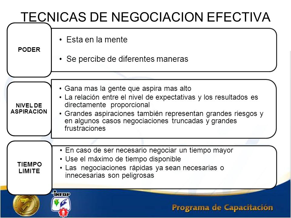 TECNICAS DE NEGOCIACION EFECTIVA