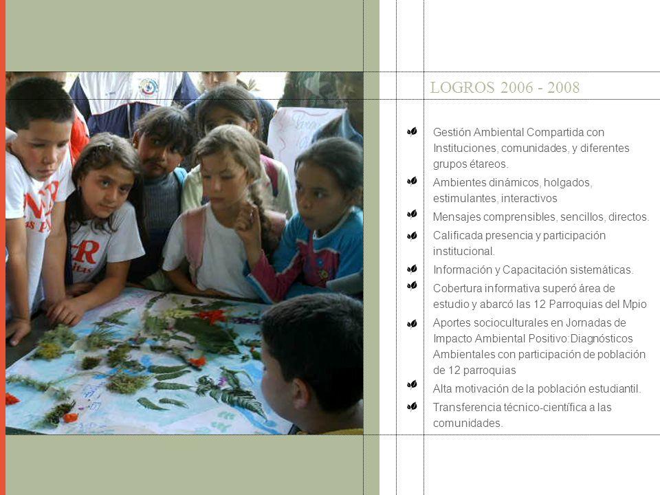 LOGROS 2006 - 2008 Gestión Ambiental Compartida con Instituciones, comunidades, y diferentes grupos étareos.