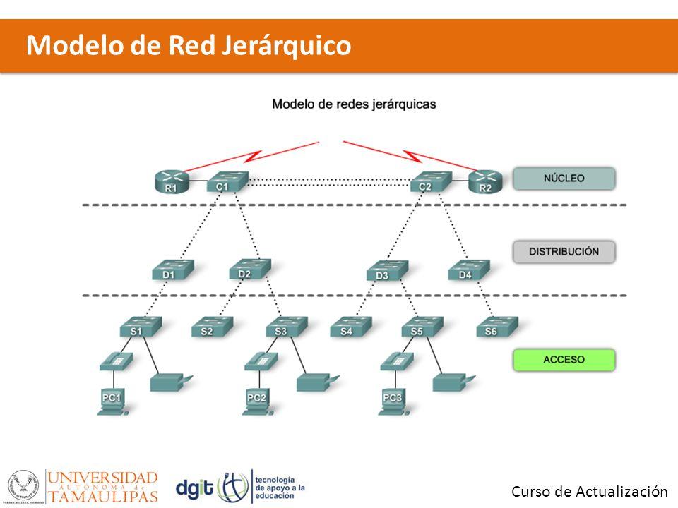 Modelo de Red Jerárquico