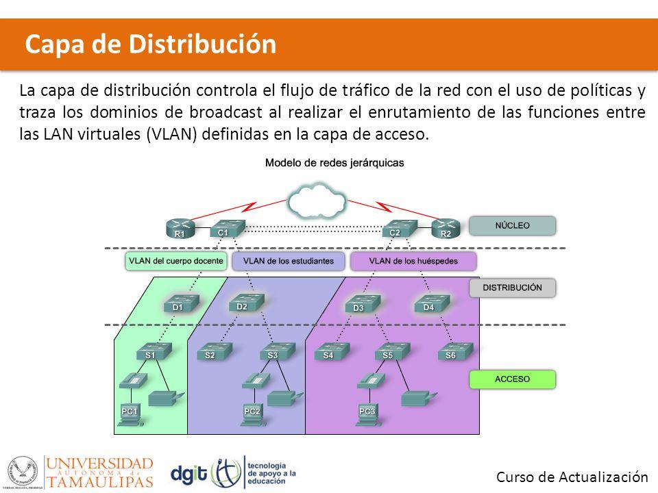 Capa de Distribución