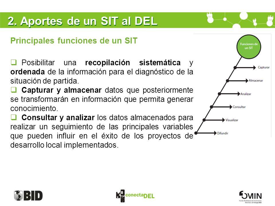 2. Aportes de un SIT al DEL Principales funciones de un SIT