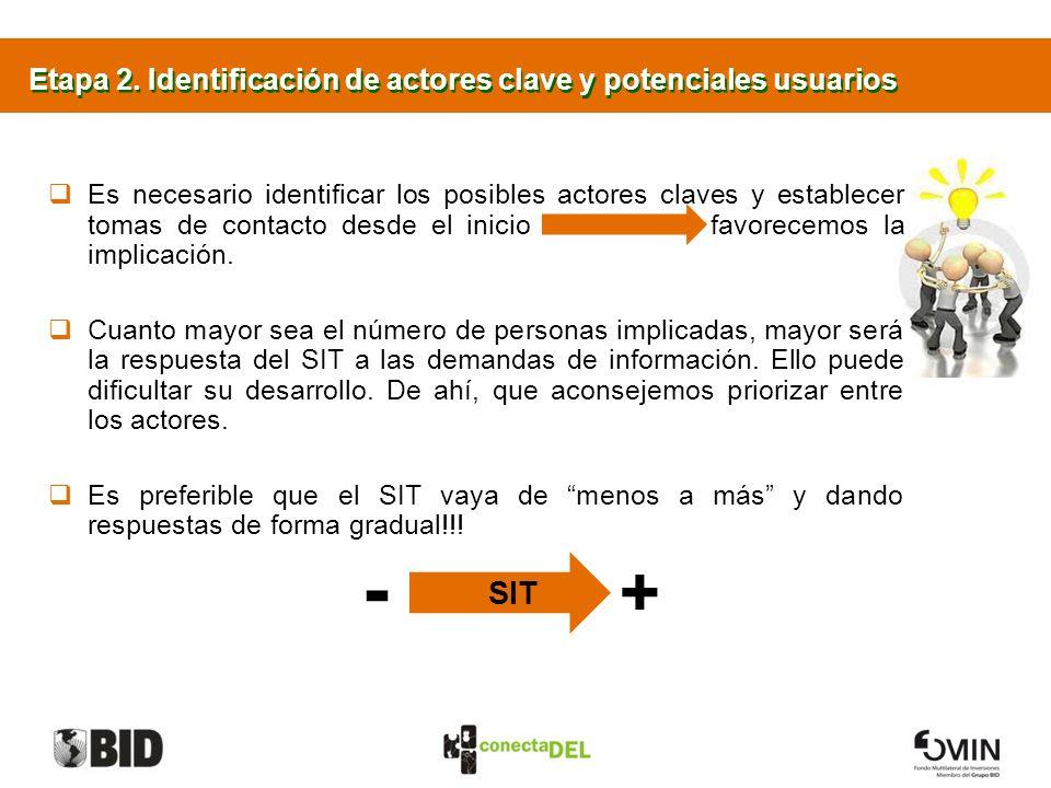 Etapa 2. Identificación de actores clave y potenciales usuarios