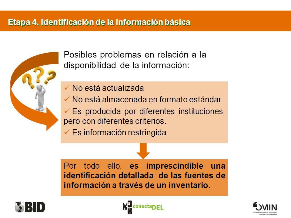 Etapa 4. Identificación de la información básica