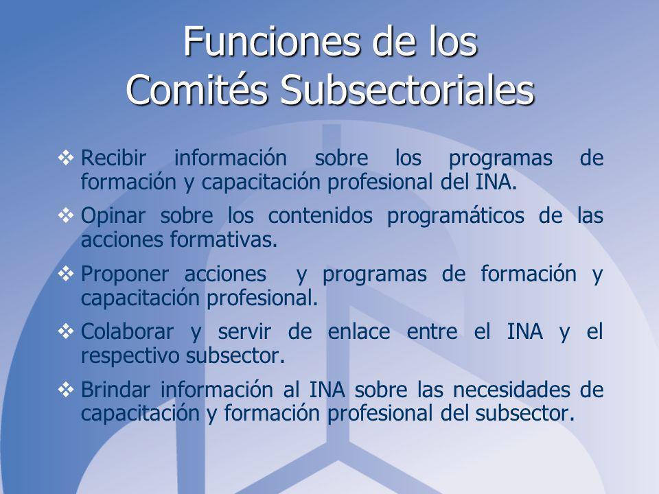 Funciones de los Comités Subsectoriales