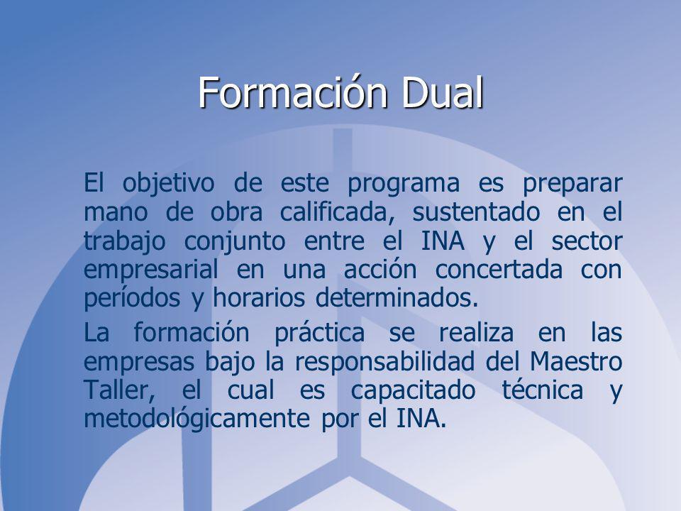 Formación Dual