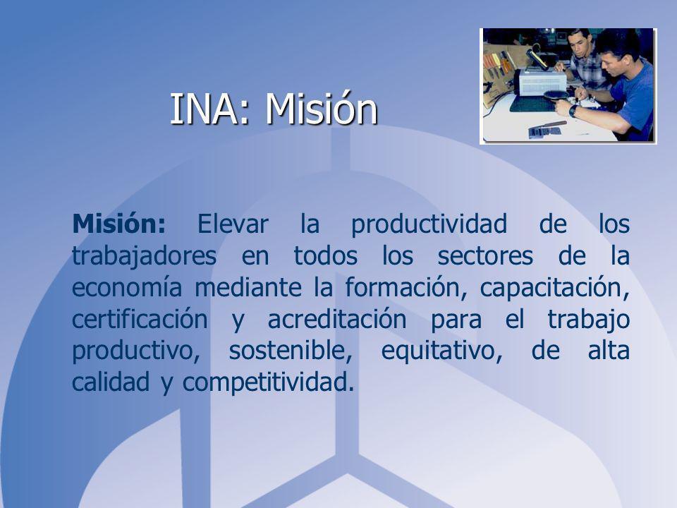 INA: Misión