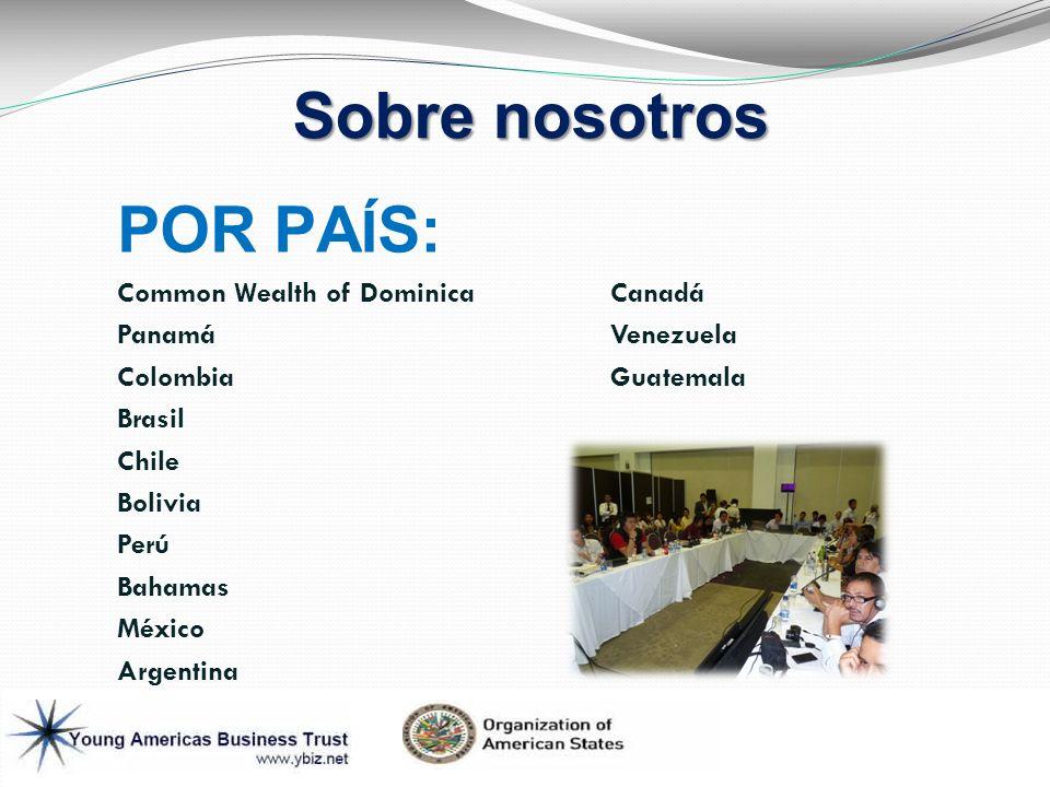 Sobre nosotros POR PAÍS: Common Wealth of Dominica Canadá Panamá