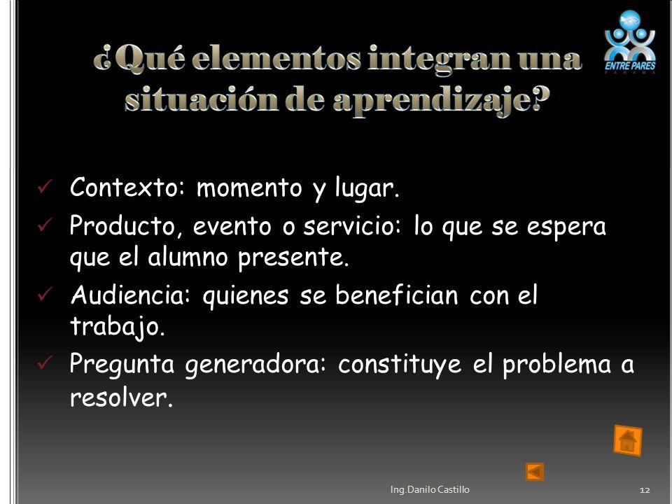 ¿Qué elementos integran una situación de aprendizaje