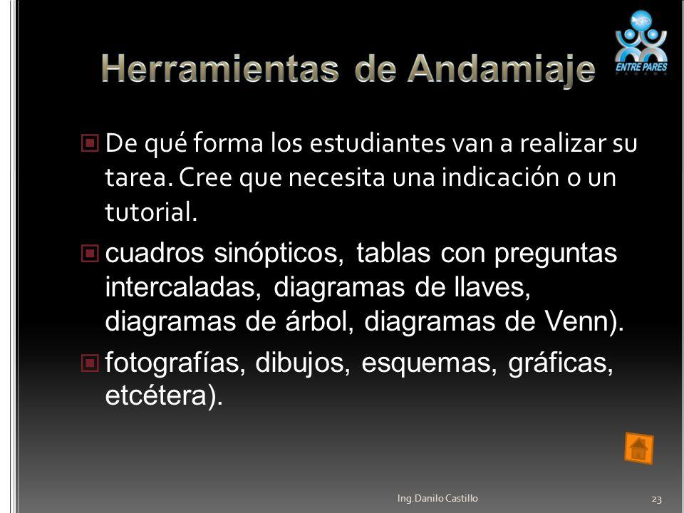 Herramientas de Andamiaje