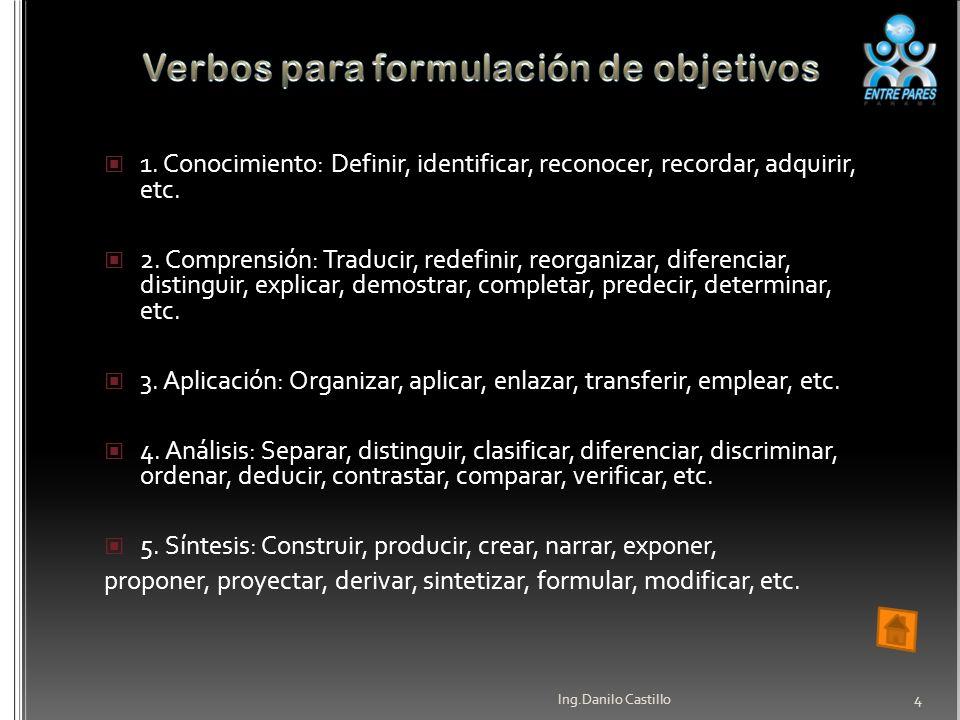 Verbos para formulación de objetivos