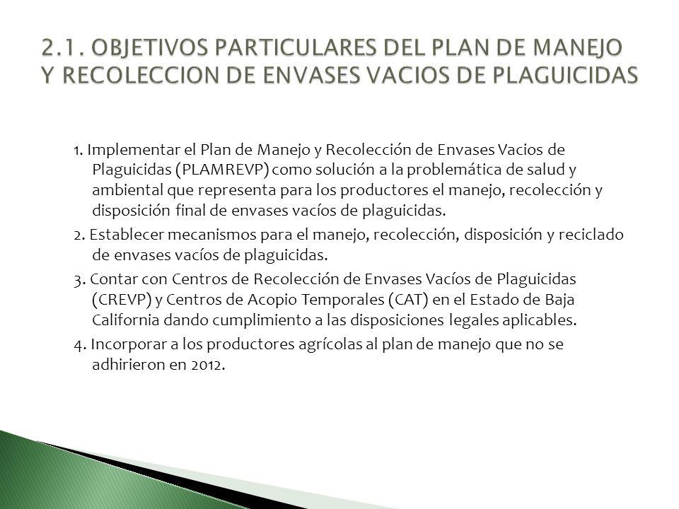 2.1. OBJETIVOS PARTICULARES DEL PLAN DE MANEJO Y RECOLECCION DE ENVASES VACIOS DE PLAGUICIDAS
