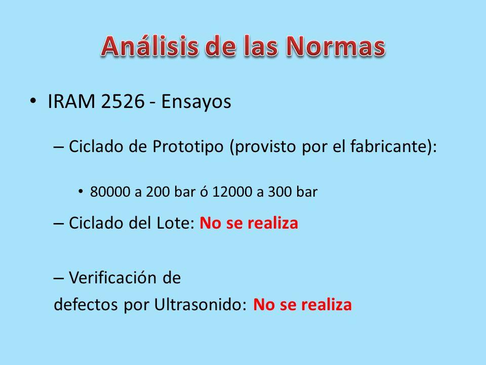 Análisis de las Normas IRAM 2526 - Ensayos