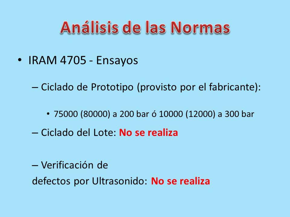 Análisis de las Normas IRAM 4705 - Ensayos