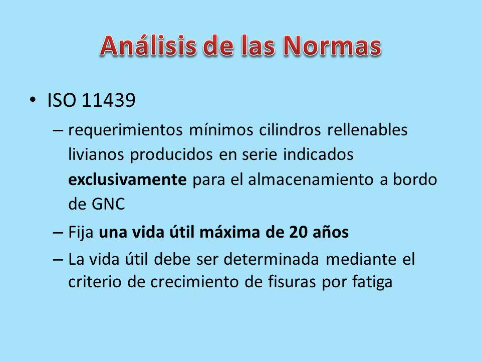 Análisis de las Normas ISO 11439