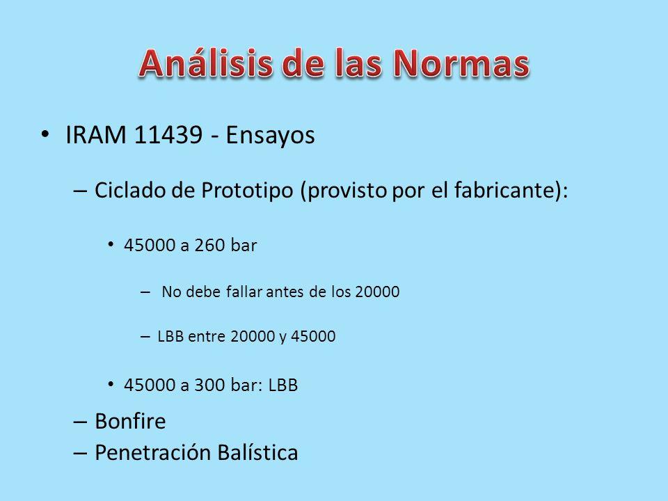Análisis de las Normas IRAM 11439 - Ensayos