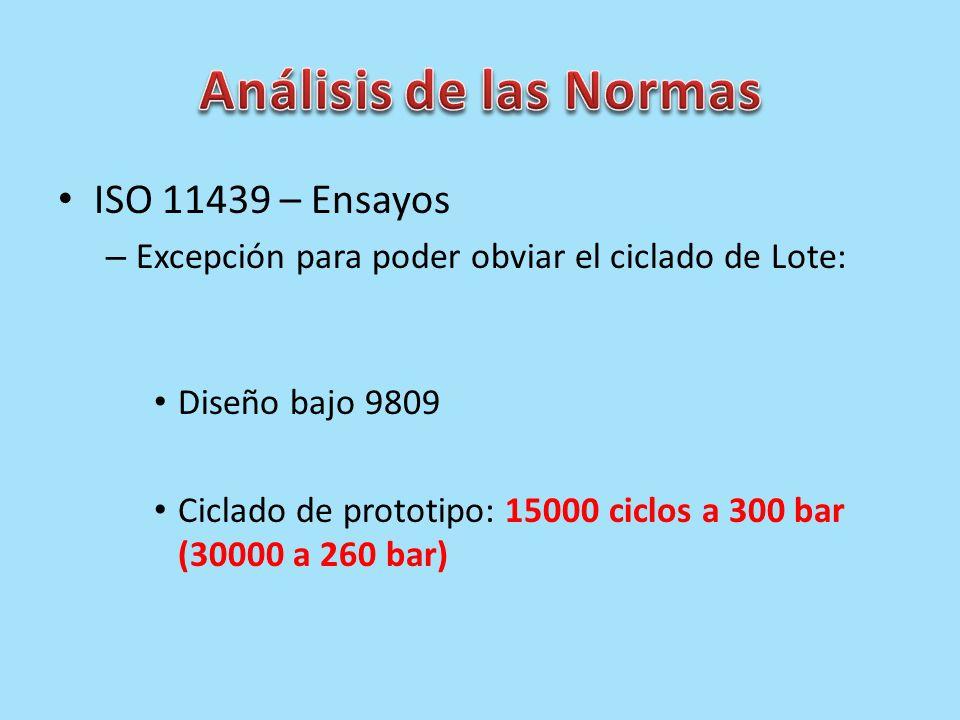 Análisis de las Normas ISO 11439 – Ensayos