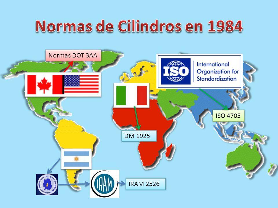 Normas de Cilindros en 1984 Normas DOT 3AA ISO 4705 DM 1925 IRAM 2526