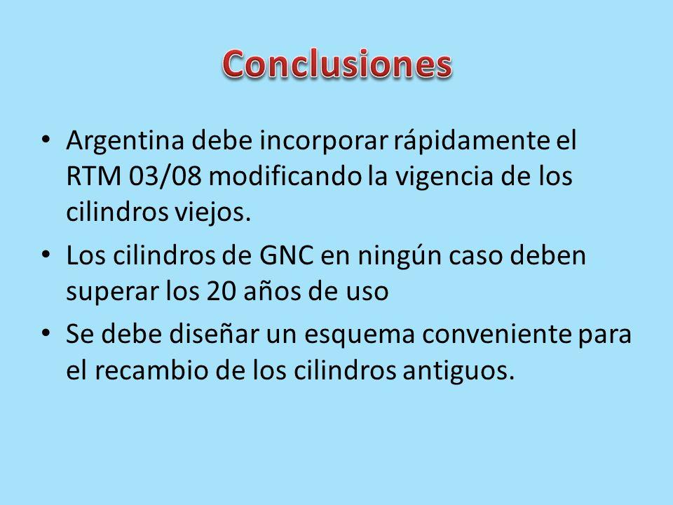 Conclusiones Argentina debe incorporar rápidamente el RTM 03/08 modificando la vigencia de los cilindros viejos.