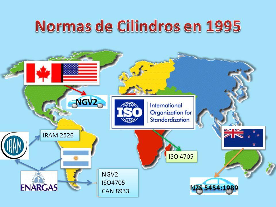 Normas de Cilindros en 1995 NGV2 NZS 5454:1989 IRAM 2526 ISO 4705 NGV2