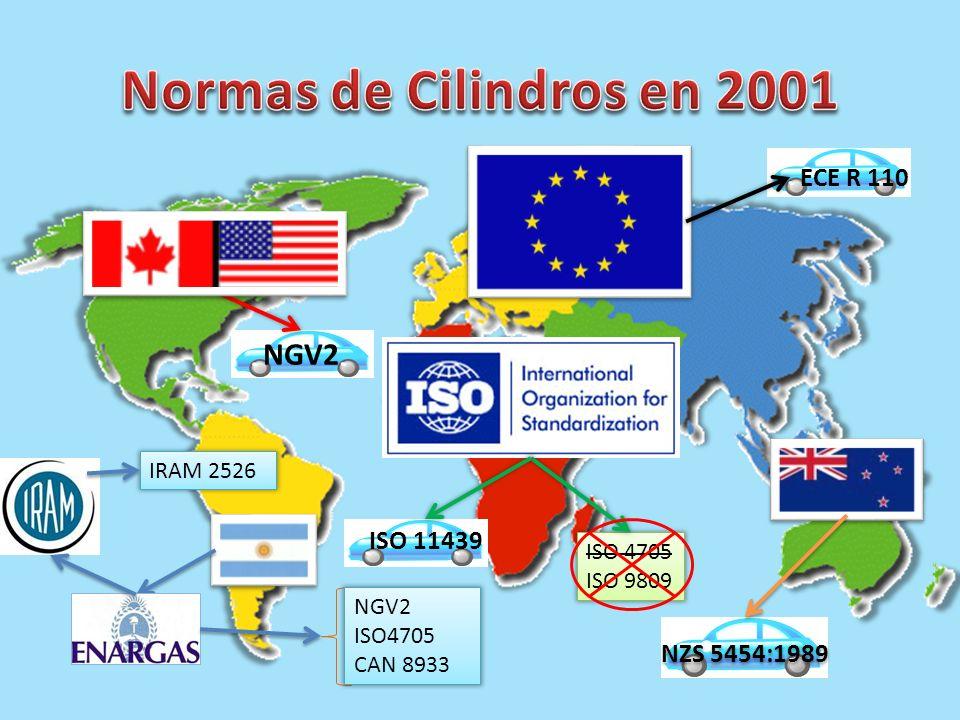 Normas de Cilindros en 2001 NGV2 ECE R 110 ISO 11439 NZS 5454:1989