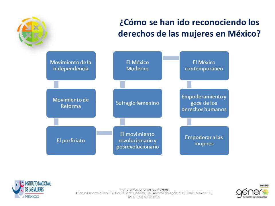 ¿Cómo se han ido reconociendo los derechos de las mujeres en México