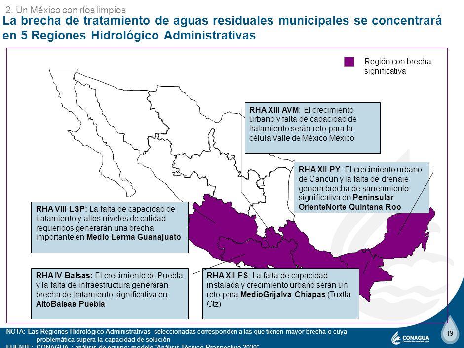 2. Un México con ríos limpios
