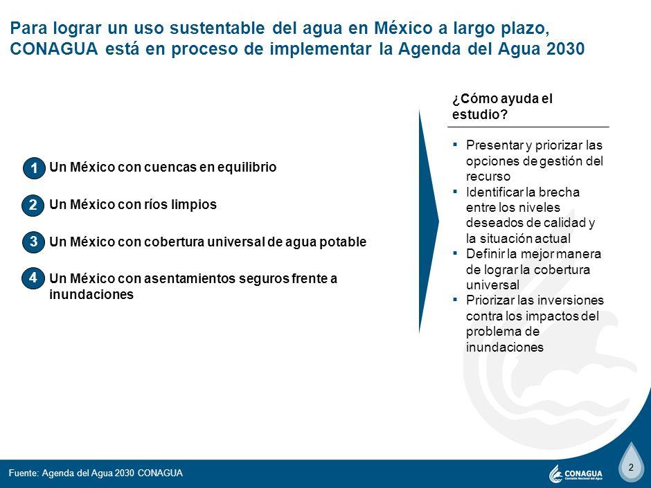 Para lograr un uso sustentable del agua en México a largo plazo, CONAGUA está en proceso de implementar la Agenda del Agua 2030