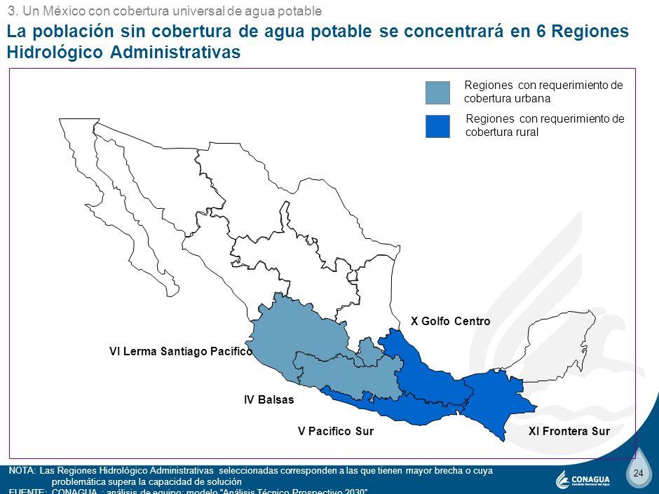 3. Un México con cobertura universal de agua potable